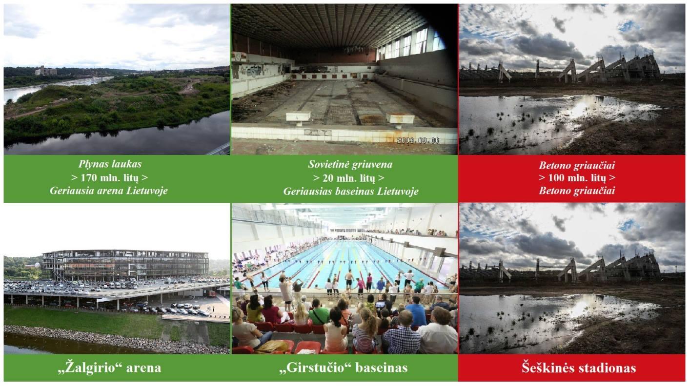 Arena, baseinas, stadionas