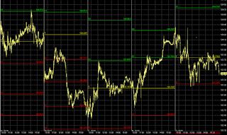 Ohlc trading strategies