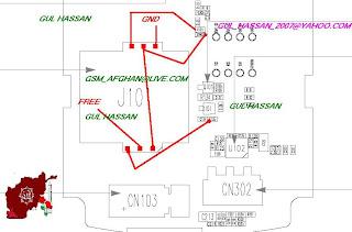 LG kp100/105 sim way