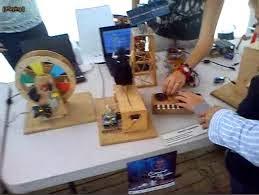 Tecnolog 205 A Sexto Grado R G H Las Fases De Un Proyecto