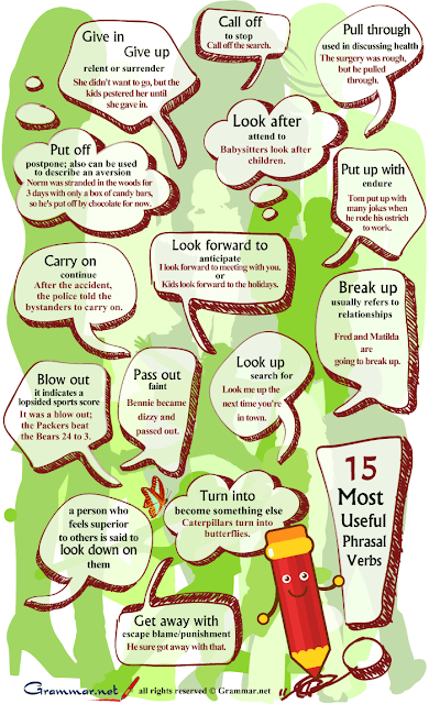 Experience English: Best Practices: Phrasal Verbs And ...