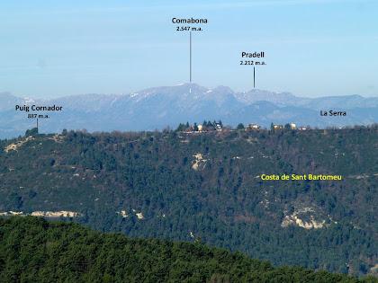 Les cases situades sobre la Costa de Sant Bartomeu i al fons el Comabona i la Serra del Cadí
