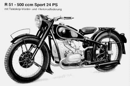 Musings Of A Motorcycle Aficionado Bmw Plunger Frames