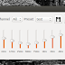 Install Pulseaudio With Built-In System-Wide Equalizer In Ubuntu