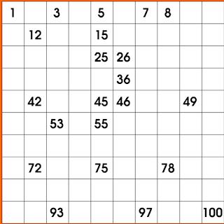 Tabla de números del 1 al 100