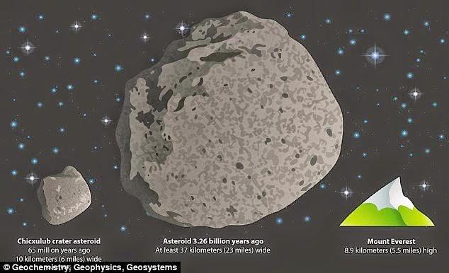 Asteroid Yang Menghamtam Bumi Milyaran Tahun yang Lalu