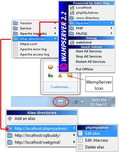 solution ways You don't have permission to access /phpmyadmin/ on this server WampServer