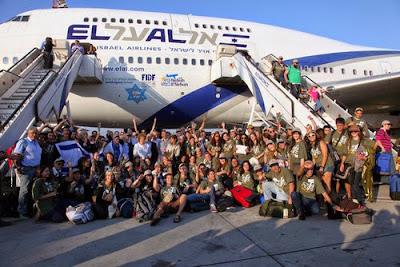 Imigração judaica para Israel