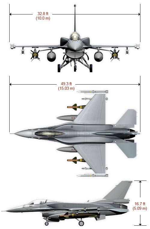 Desarrollo y Defensa: Defensa - Aeronaves