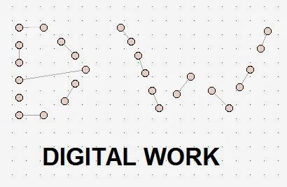 Mengenal Digital Work Sebagai Simulator Elektronika