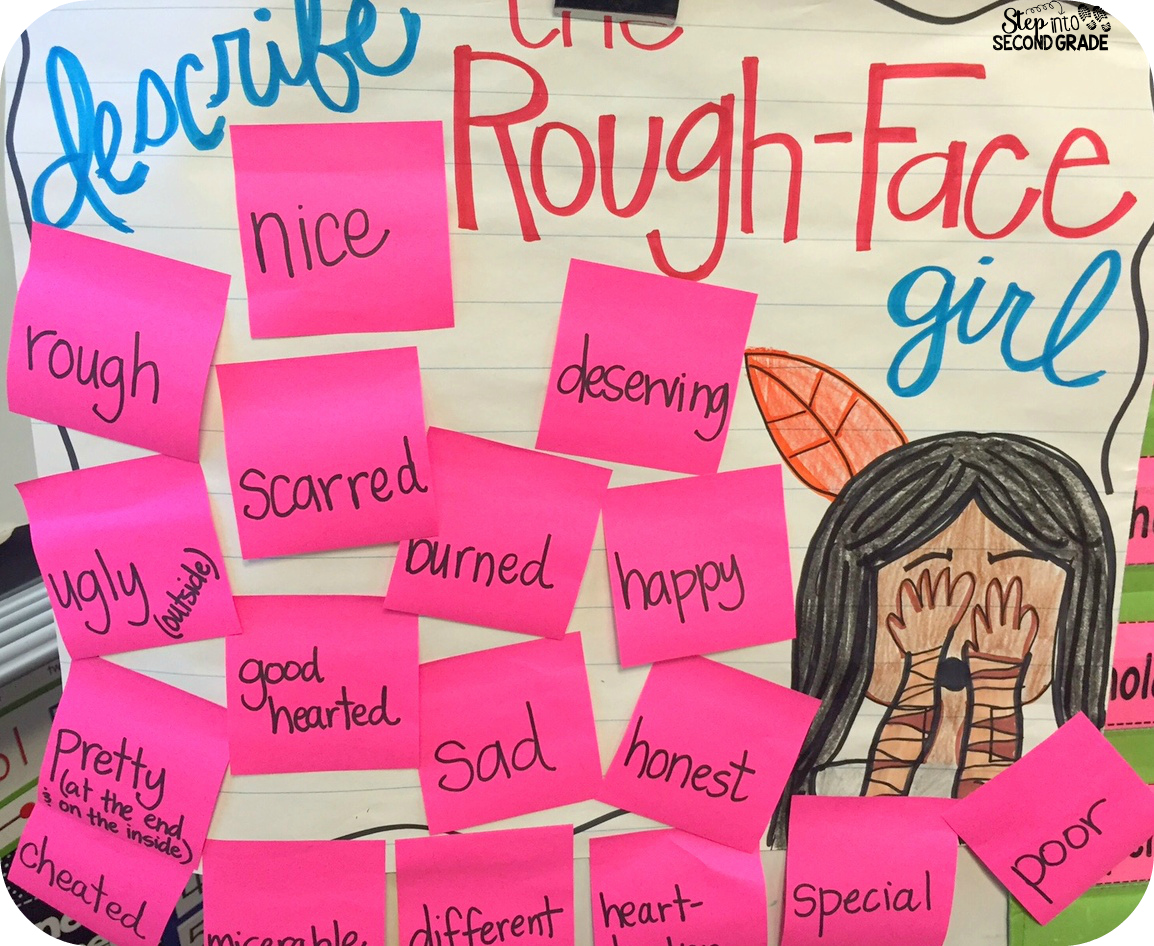comparing cinderlla and the rough face Rough-faced girl literacy activities have them make comparisons to the other cinderella some great comprehension questions for the rough-face.