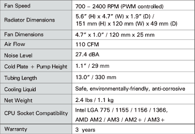 Antec KÜHLER H₂O 920 - Liquid cooling system Review picture specifications