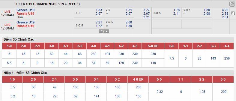 U19 Hy Lạp vs U19 Nga link vào 12bet