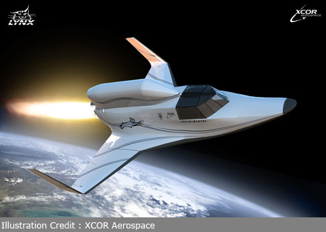 Personal Spacecraft