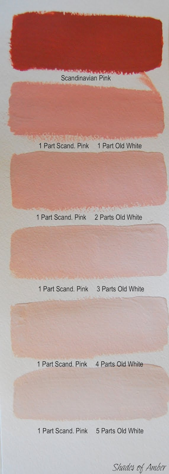 Shades Of Amber Chalk Paint Color Theory Scandinavian Pink