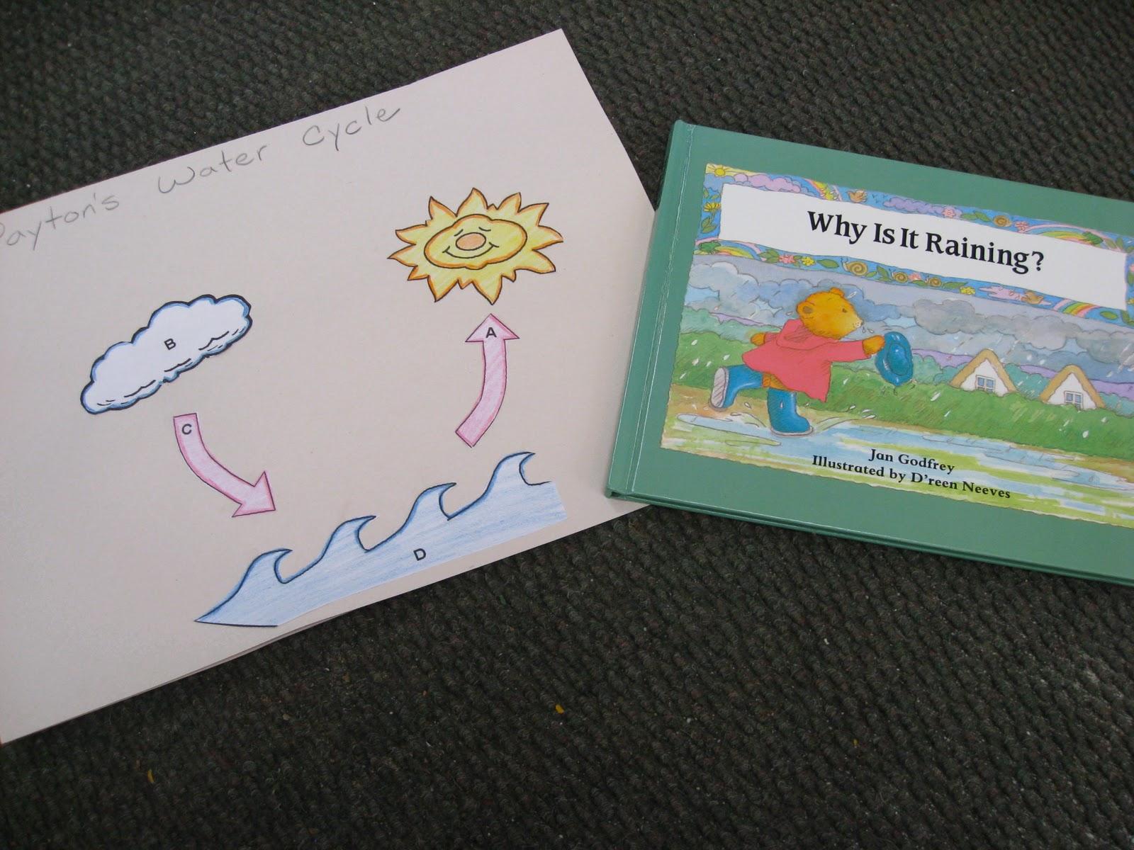 journey to josie preschool water cycle