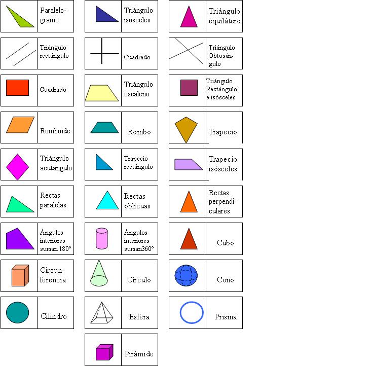 Geometría: Notas Históricas y Juegos