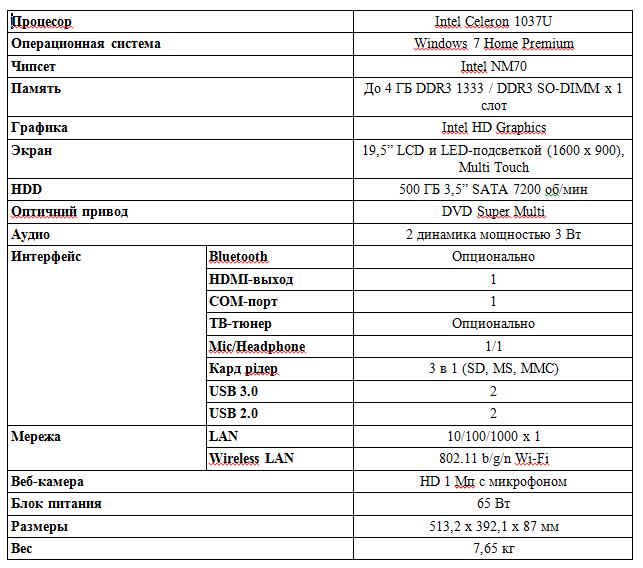 характеристики MSI AE202