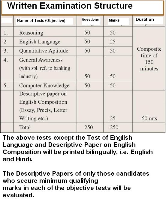 Library Essay In English Essay Search In Tamil Pro Choice Vs Pro Life Essays Essay English Spm also Synthesis Essay Essay Search In Tamil  Tamil Essays Based On Nattupura Kalaigal  Process Essay Example Paper