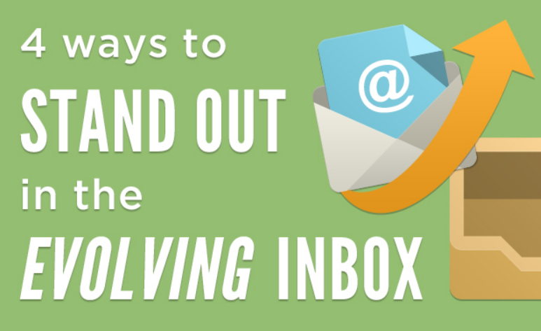 image: 4 Effective Ways To Stand Out In The Evolving Inbox [infographic]