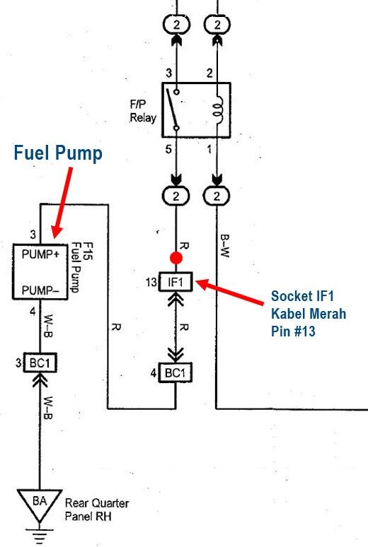 Wiring Diagram Kelistrikan Pada Mobil Kijang : Cara mudah membuat alarm tambahan avanza ganda