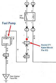 diagram kelistrikan fuel pump toyota avanza