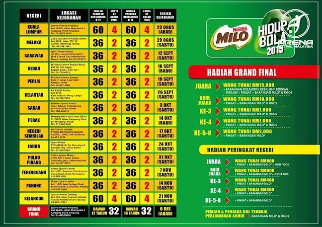 Negeri Dan Lokasi Kejohanan Karnival Futsal Milo Hidup Bola 2015