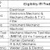 Naval Dockyard Visakhapatnam Recruitment 2013 | Last Date: 16-12-2013
