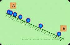 penjelasan gerak lurus berubah beraturan dan gerak jatuh bebas