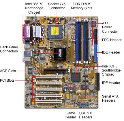 Slot ide motherboard digunakan untuk menghubungkan