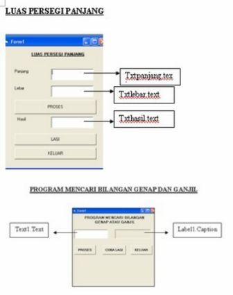 Pemrograman Matematika Menggunakan Visual Basic