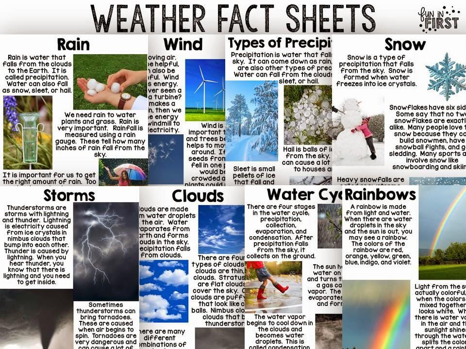 Weather faqs and homework help