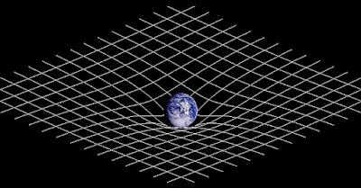 Diagram of the Eath affected by the gravity of space-time
