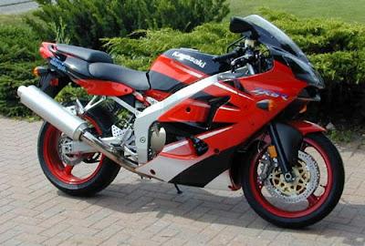 Top Motorcycle  Kawasaki ZX6R Review