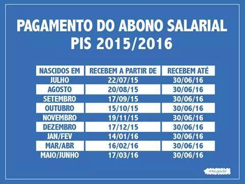 Calendário PIS 2016/2017 Caixa
