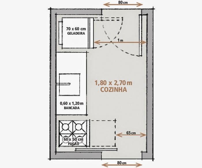 Tamanho Ideal Para Porta De Quarto ~ Exemplo de um dimensionamento completo ideal para uma cozinha