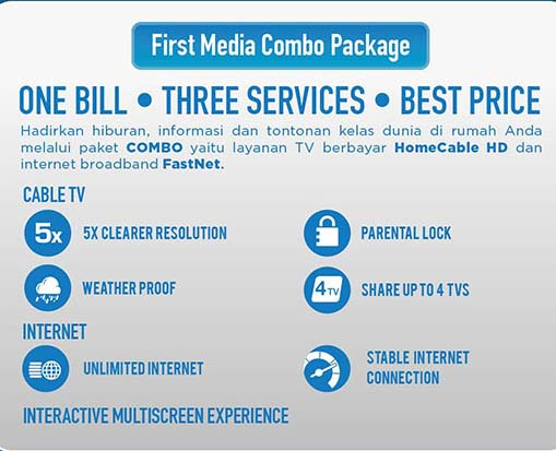 First Media Combo Package