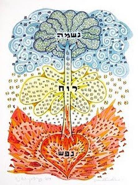 kabbalah assagioli transpersonal psychology