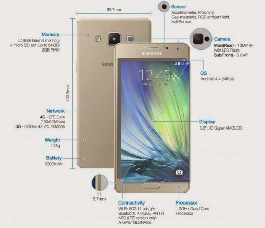 Samsung to launch slim Galaxy A3 and A5 fully metal smartphone
