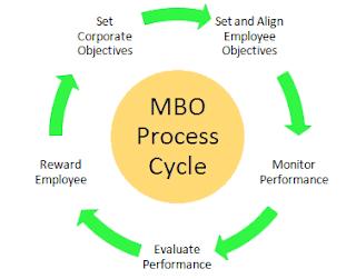 Student management system term paper