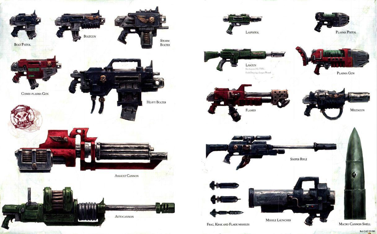 The Adeptus Mechanicus Is Responsible For Design And Manufacture Of All Weapons In Imperium From Infantry Held Lasguns To Interstellar Weaponry