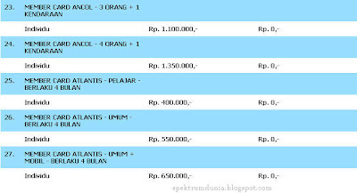 Search Results for: Harga Tiket Masuk Dufan Ancol 2012 Seaworld