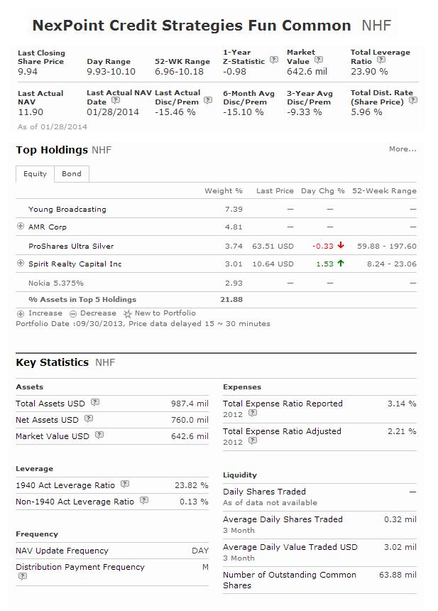NexPoint Credit Strategies Fund