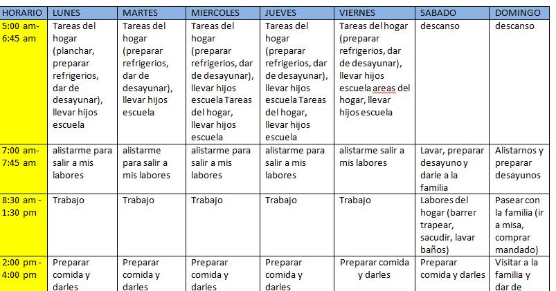Mi Blog Denisse Alvarez UnADM: Calendario de Actividades Diarias