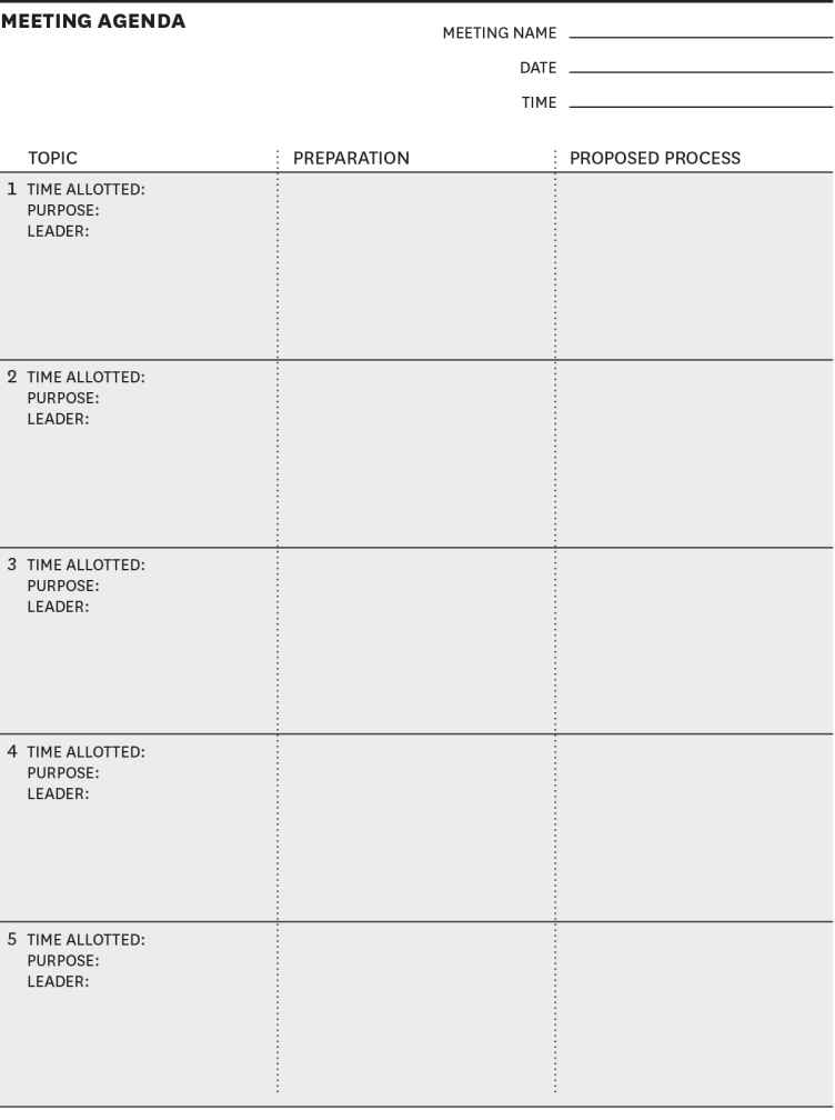 management review meeting template .
