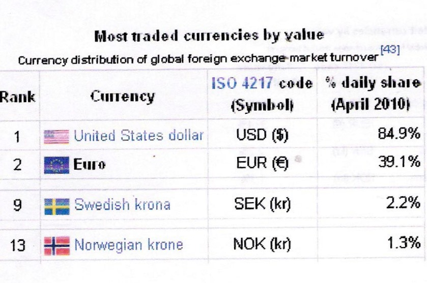Vennskap News Xcusa Us Dollar Ok