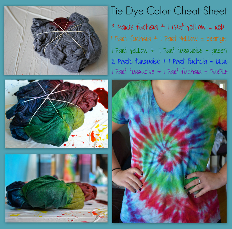 Slices of samantha spiral tie dye tutorial for How do you dye a shirt