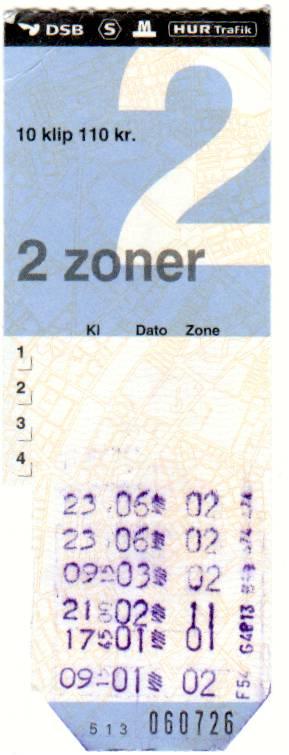 4 zoners periodekort