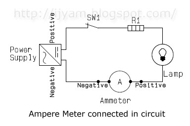 Ammeter Connected in Circuit