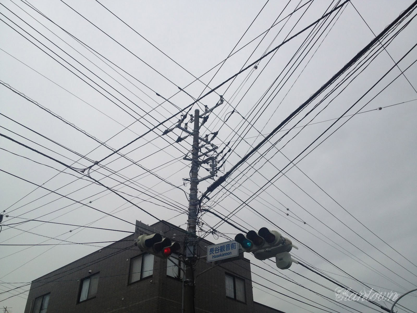 Notes from a small: Telegraph wires
